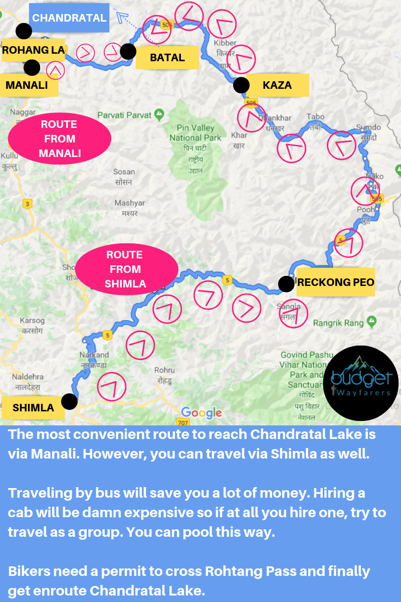 Chandratal Lake trek