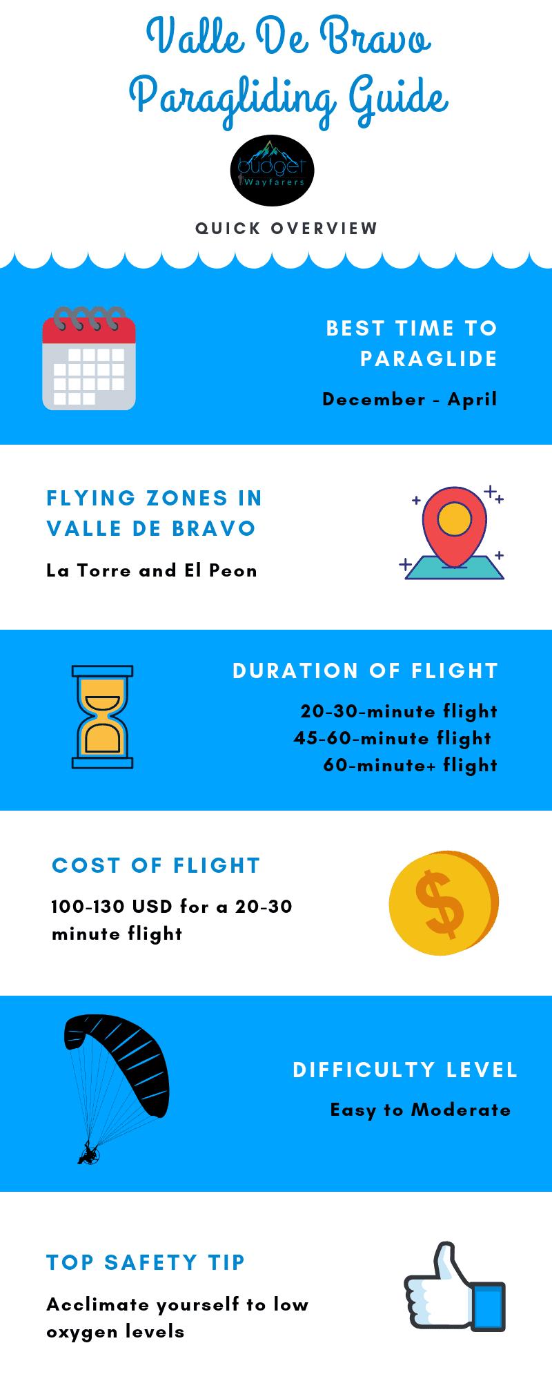Valle De Bravo Paragliding Guide-min