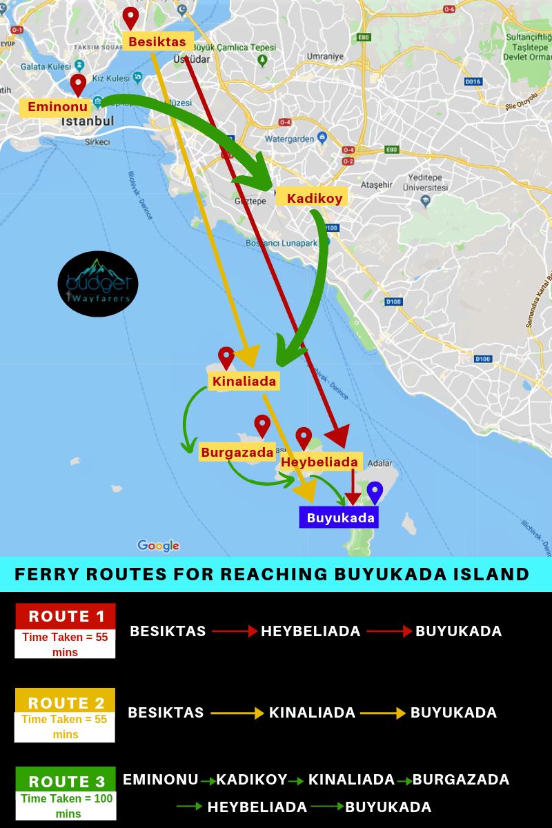 ferry routes to Buyukada Island -min