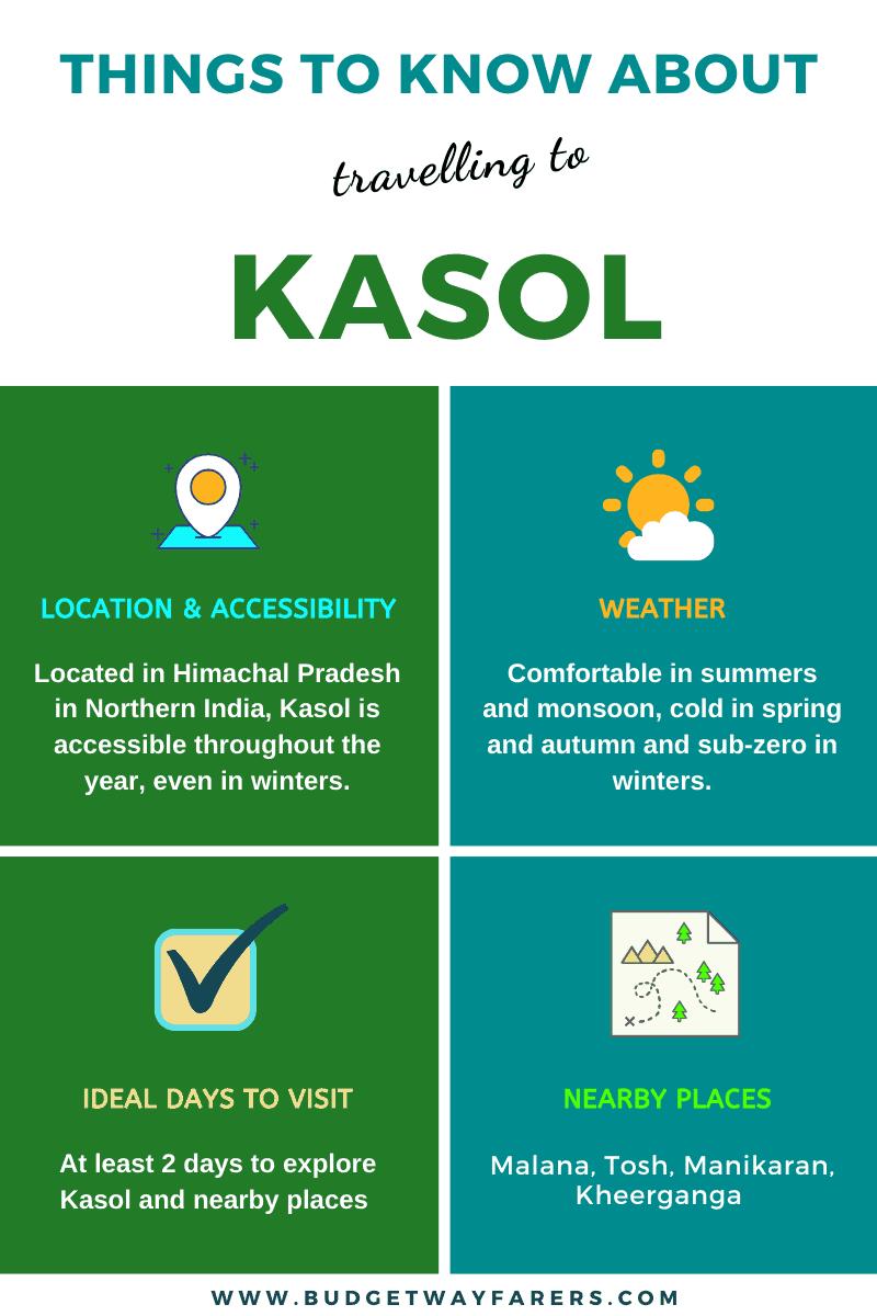 kasol itinerary