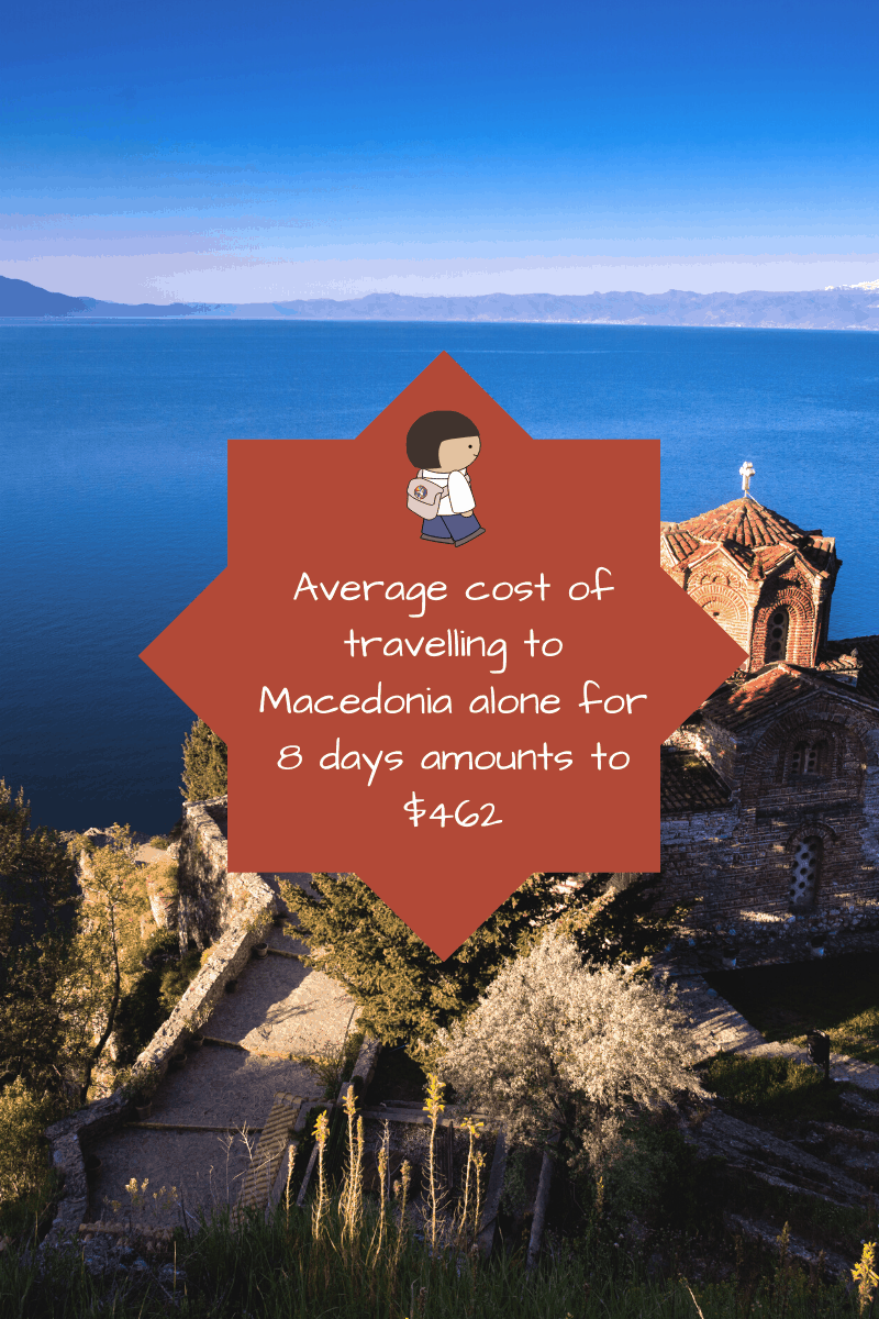 Macedonia travel