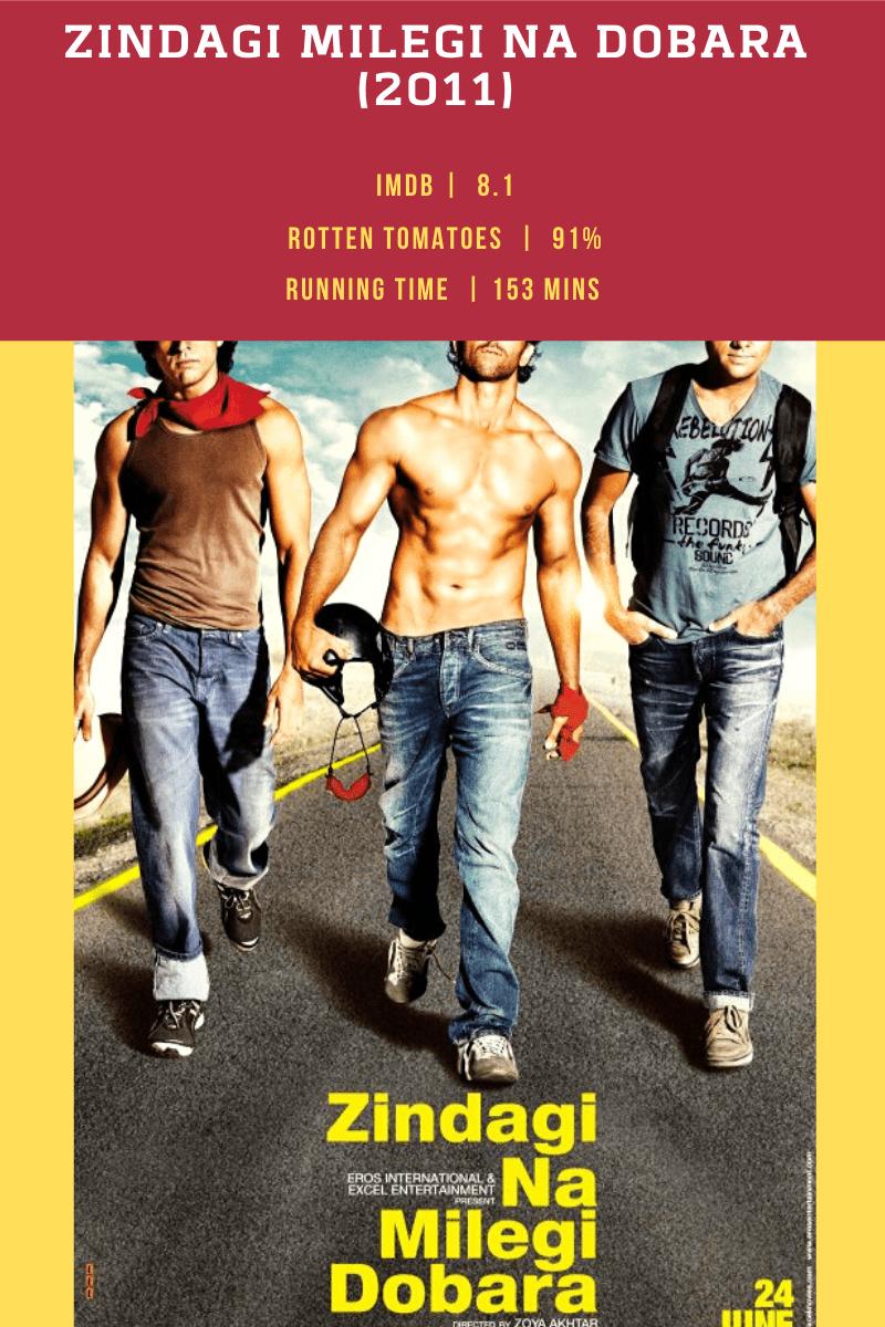 travel movies hindi